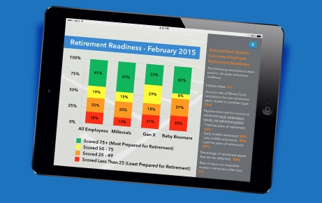 Improve retirement readiness