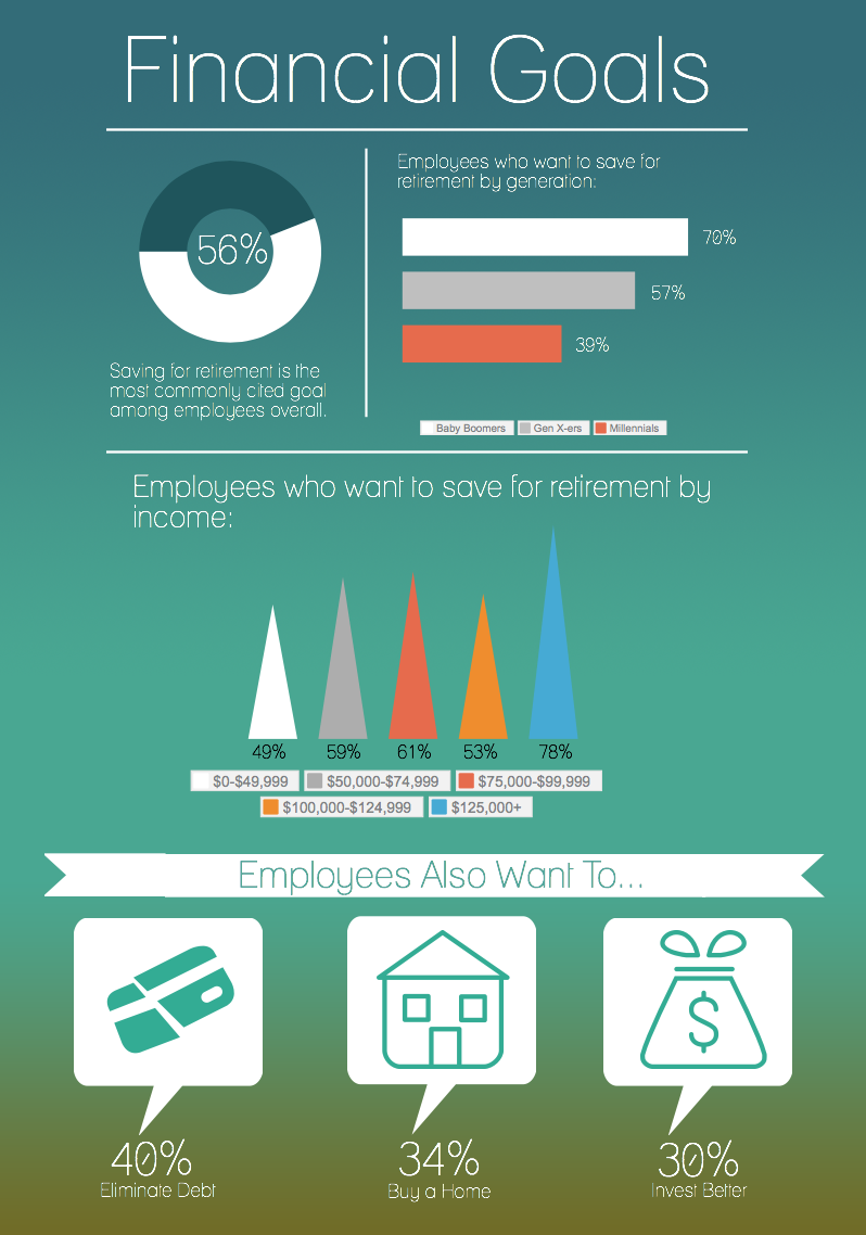 Finanical Goals Infographic